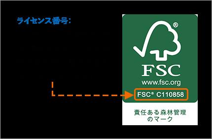 FSC ライセンス番号について